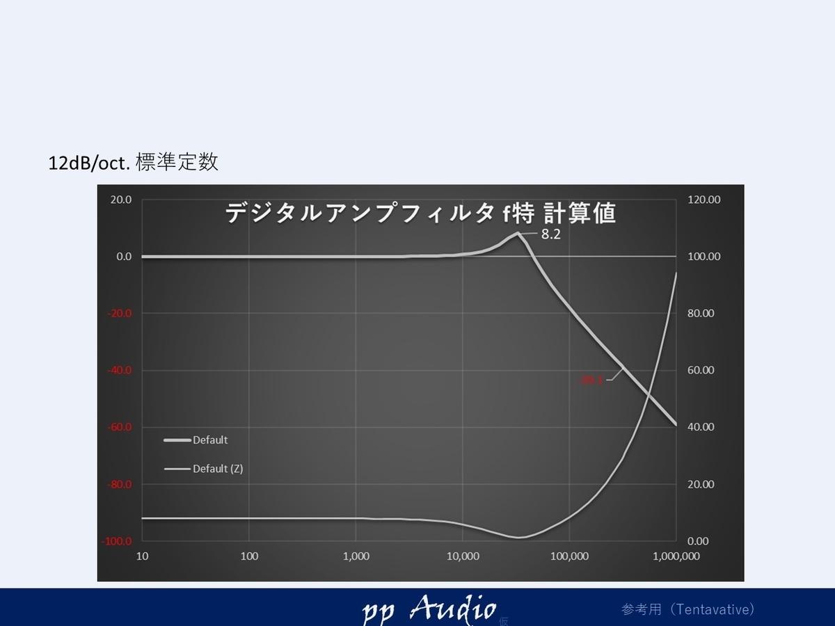 f:id:MatsubaraHarry:20200622005218j:plain