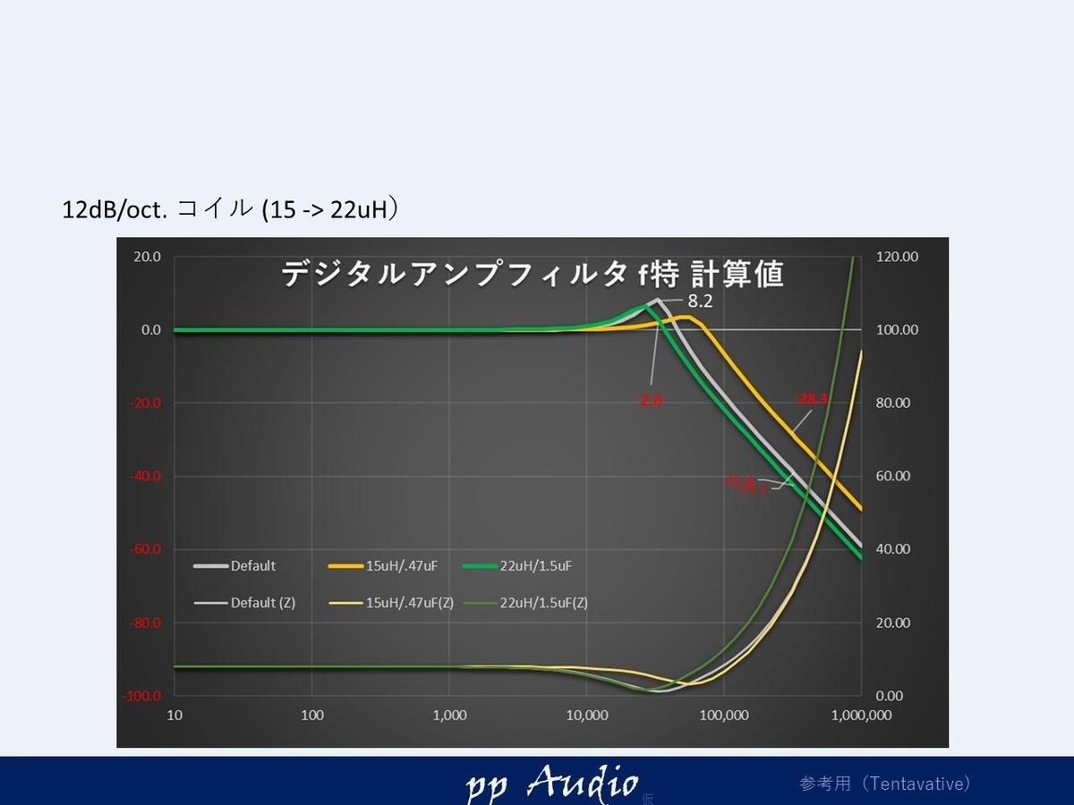 f:id:MatsubaraHarry:20200622005619j:plain