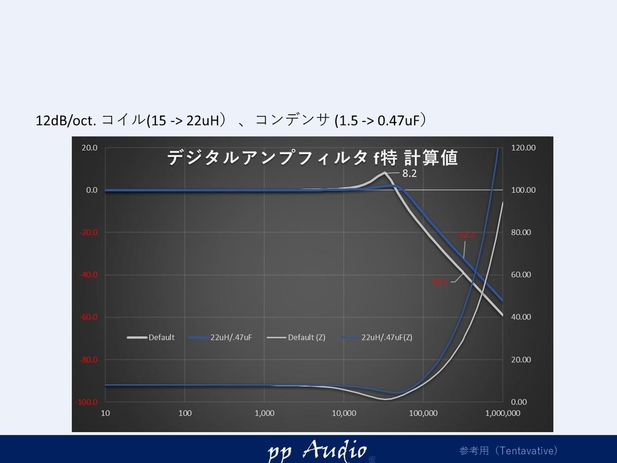 f:id:MatsubaraHarry:20200622010239j:plain