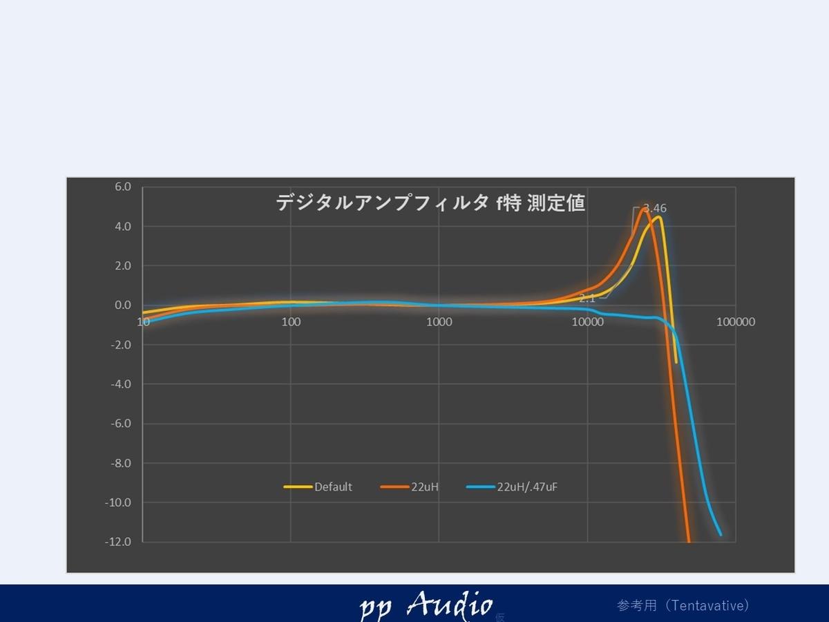 f:id:MatsubaraHarry:20200622012542j:plain
