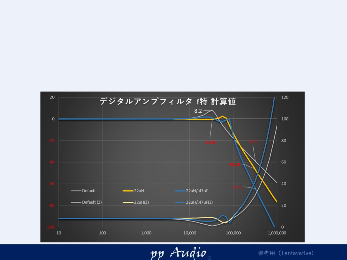 f:id:MatsubaraHarry:20200622021219p:plain