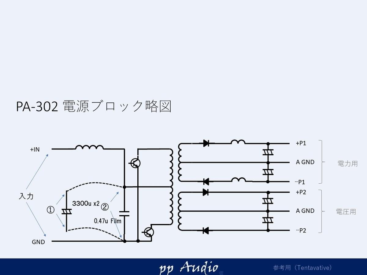 f:id:MatsubaraHarry:20200909102023j:plain