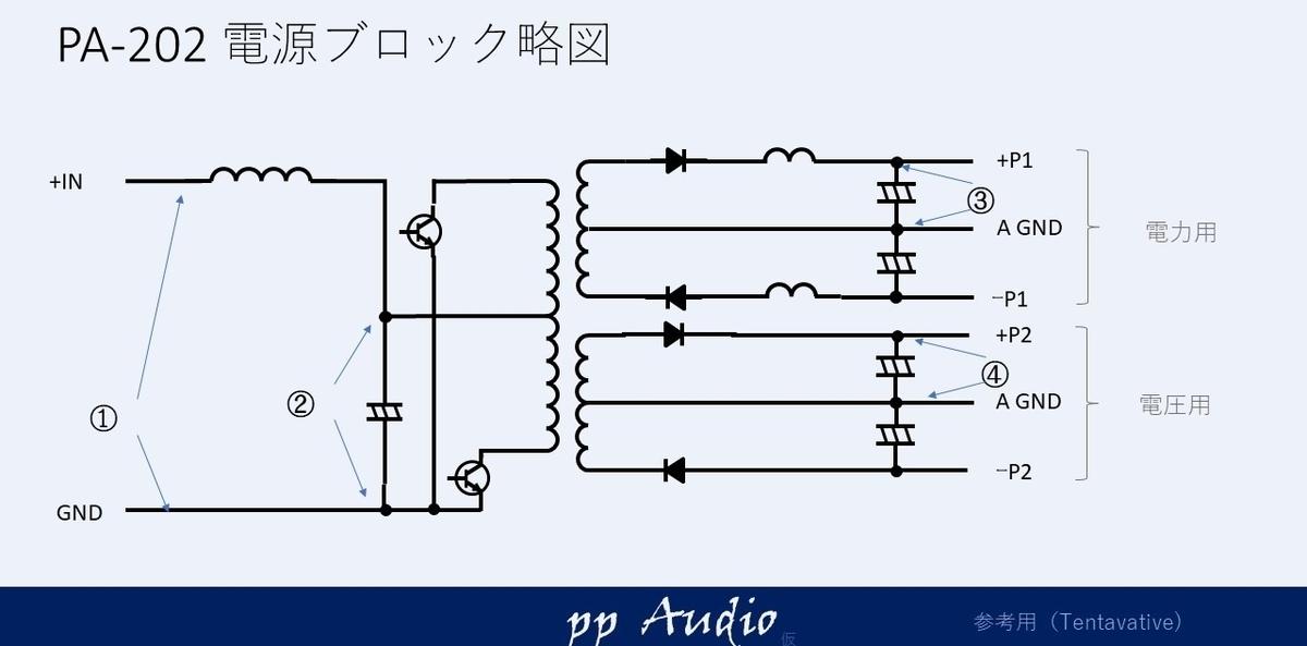 f:id:MatsubaraHarry:20201002172659j:plain