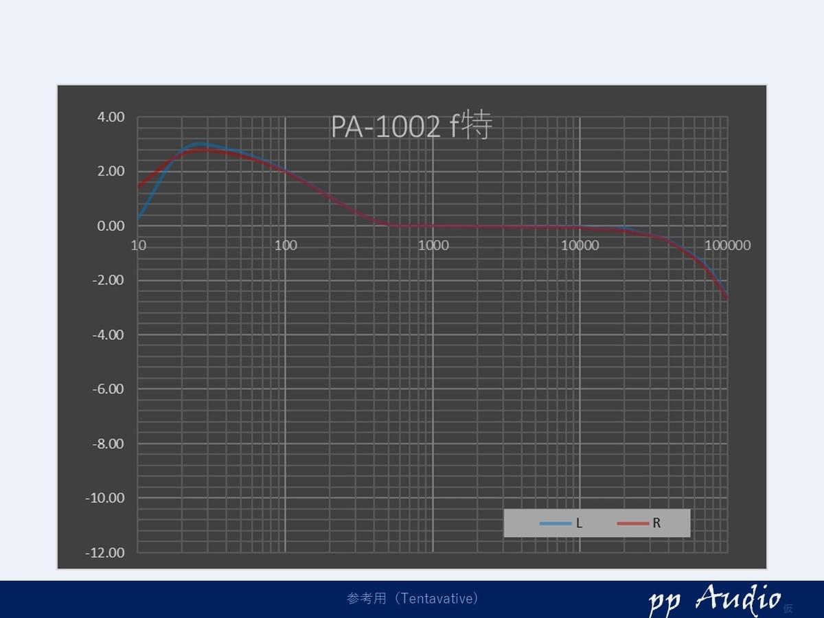 f:id:MatsubaraHarry:20201017164907j:plain