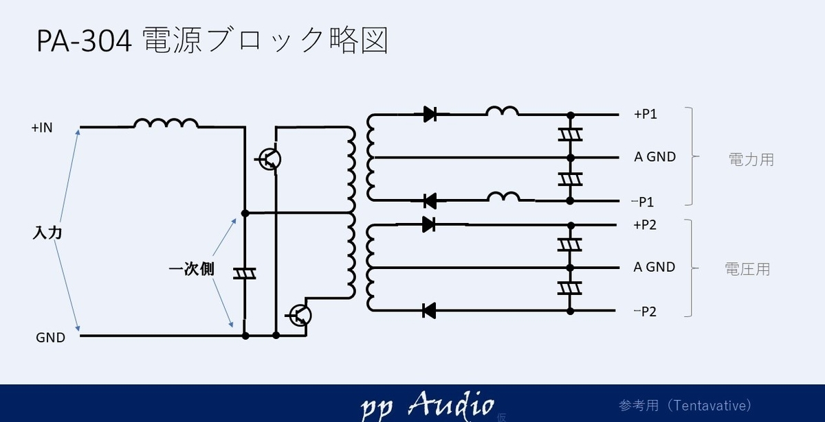 f:id:MatsubaraHarry:20201122232605j:plain