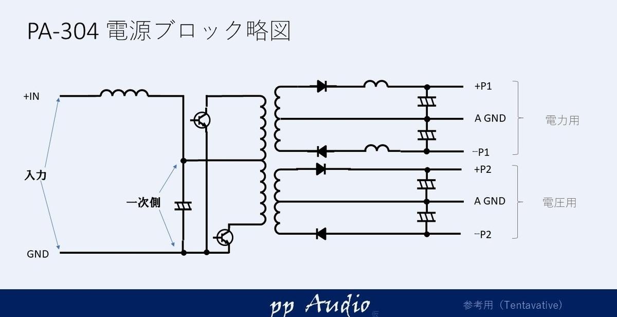 f:id:MatsubaraHarry:20201207203331j:plain