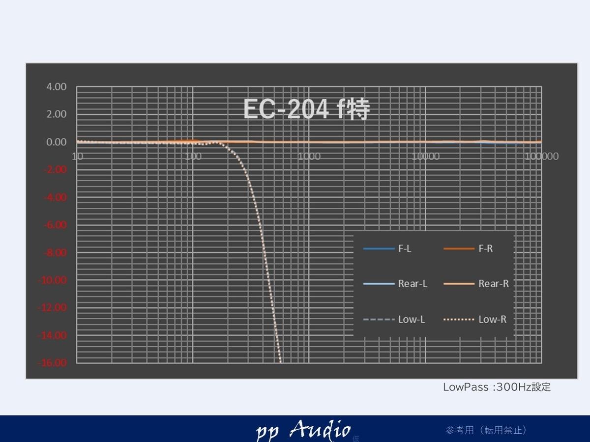 f:id:MatsubaraHarry:20201225151514j:plain