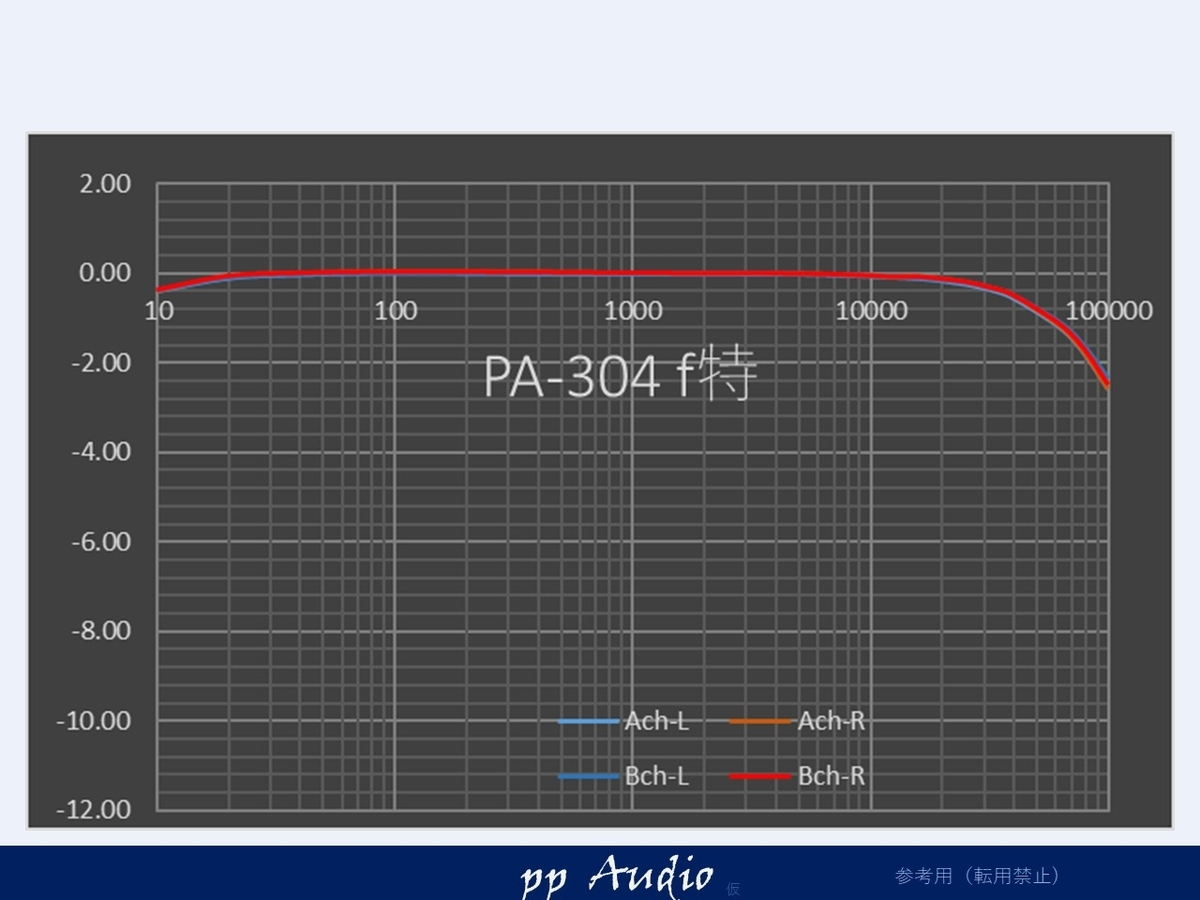 f:id:MatsubaraHarry:20201228234530j:plain