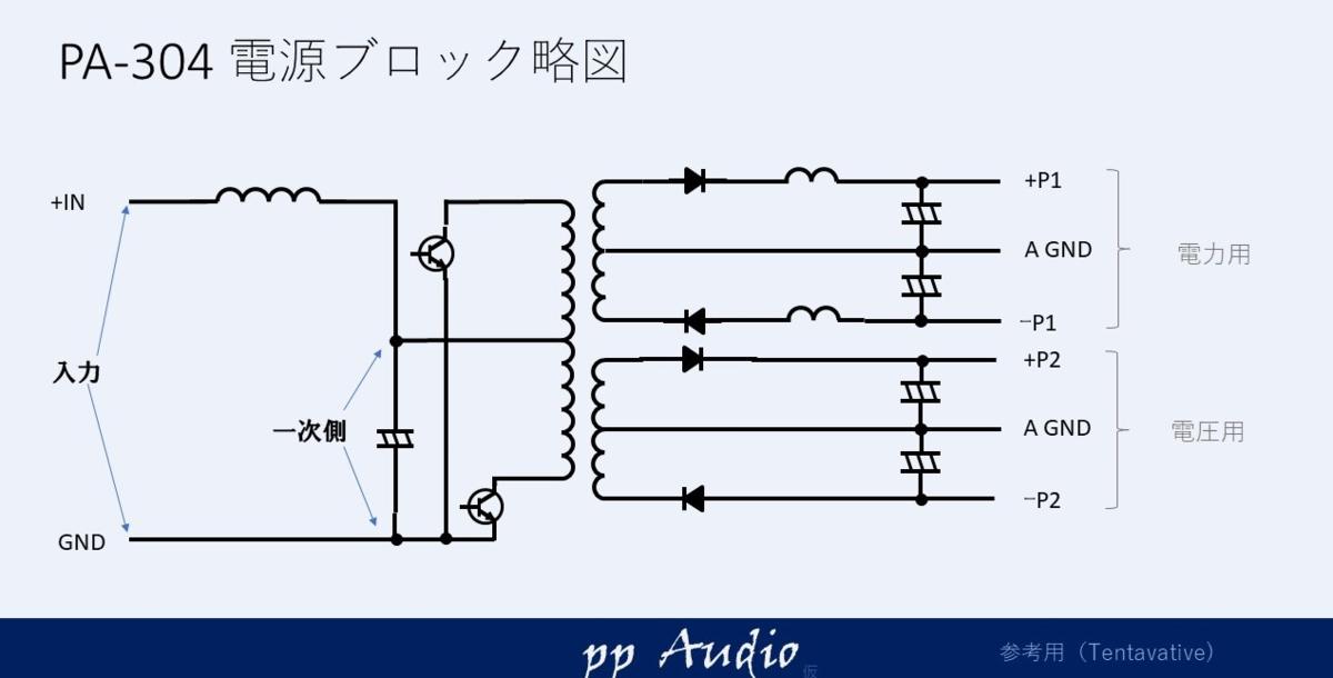f:id:MatsubaraHarry:20210106175511p:plain