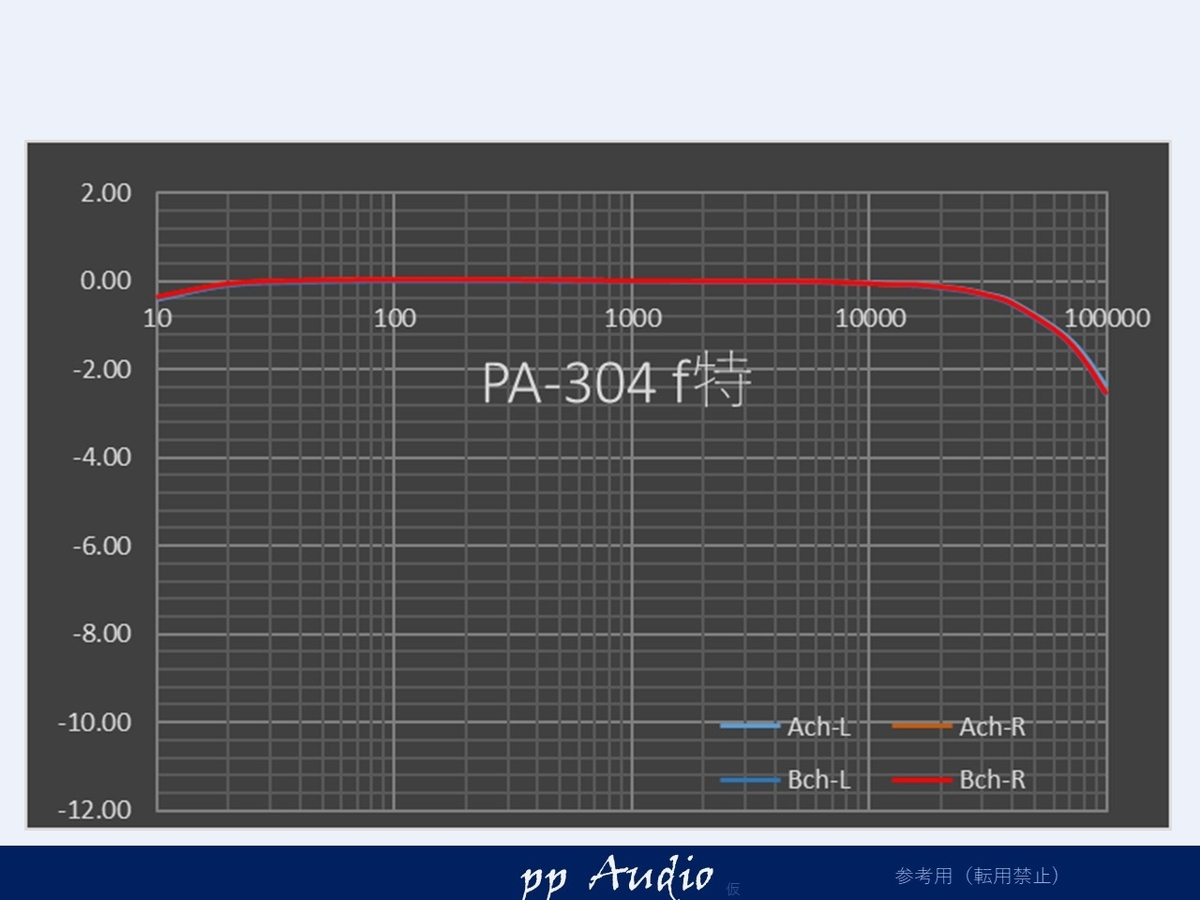 f:id:MatsubaraHarry:20210108220418j:plain