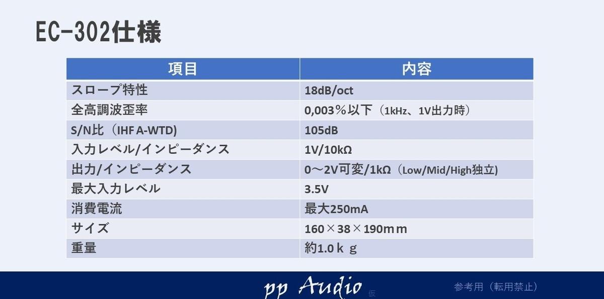 f:id:MatsubaraHarry:20210121174114j:plain