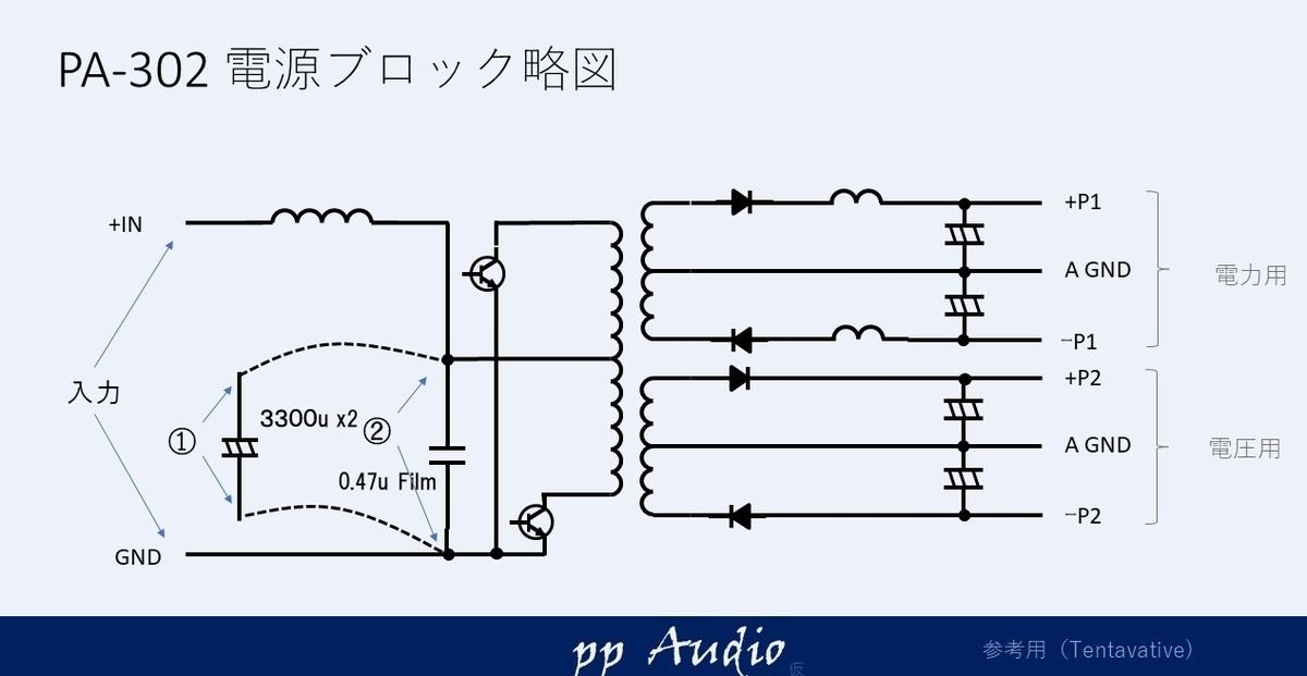 f:id:MatsubaraHarry:20210127171853j:plain