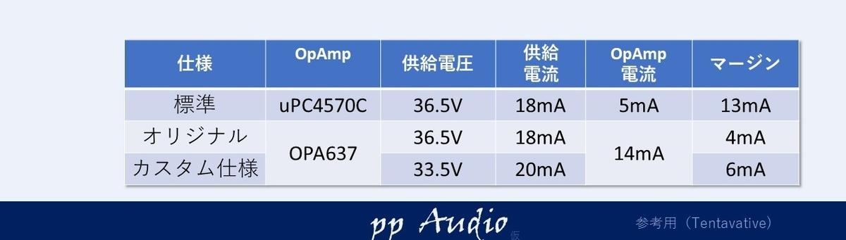 f:id:MatsubaraHarry:20210127181034j:plain