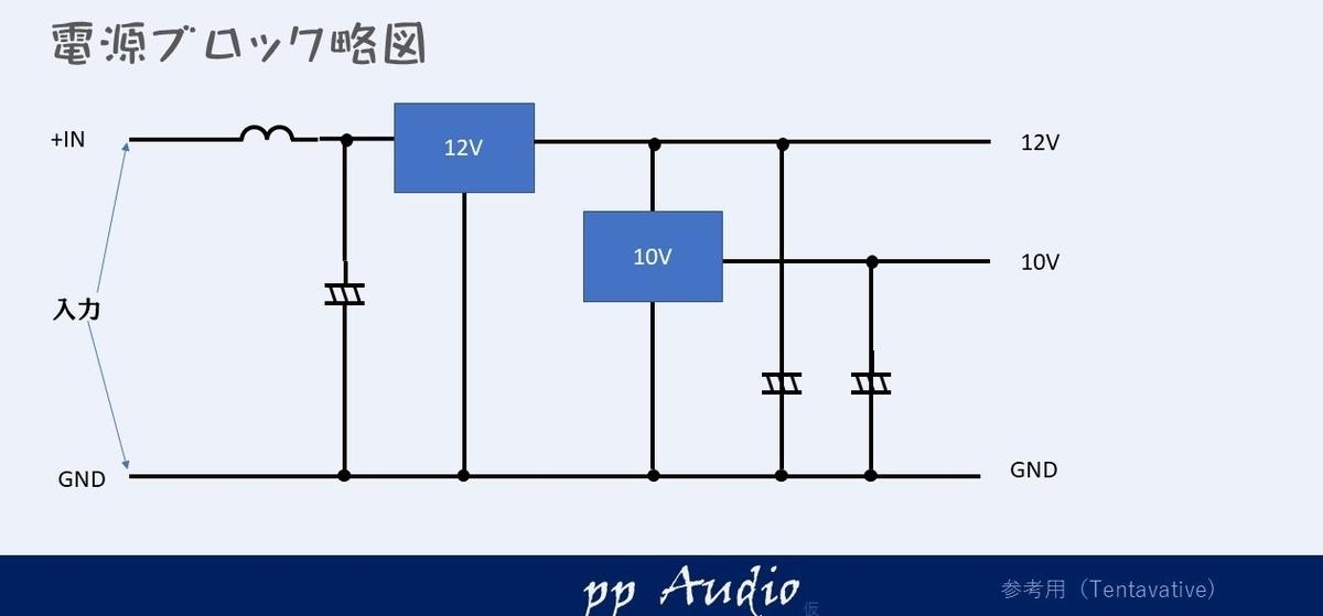 f:id:MatsubaraHarry:20210217201528j:plain