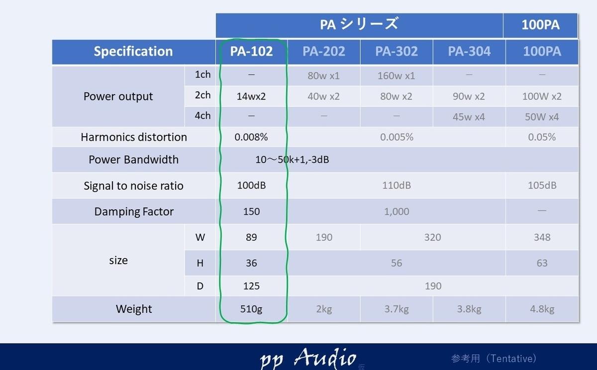 f:id:MatsubaraHarry:20210221143747j:plain