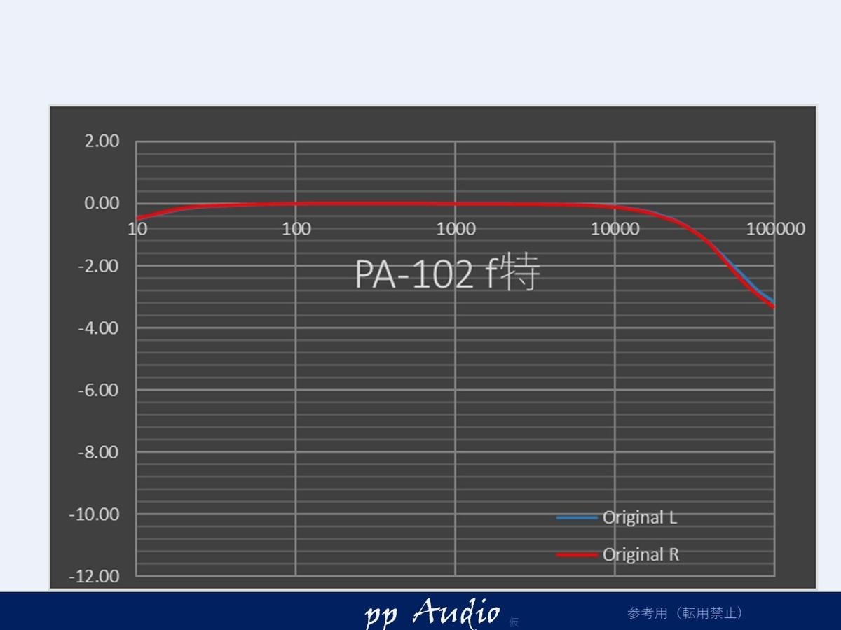f:id:MatsubaraHarry:20210221144537j:plain