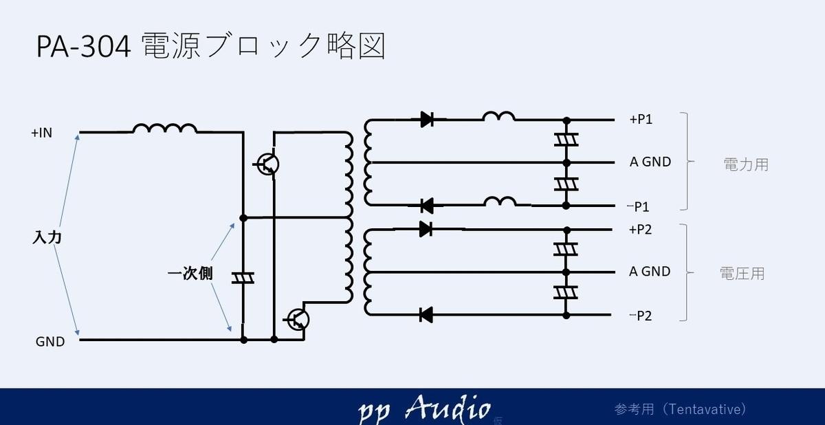 f:id:MatsubaraHarry:20210319124449j:plain