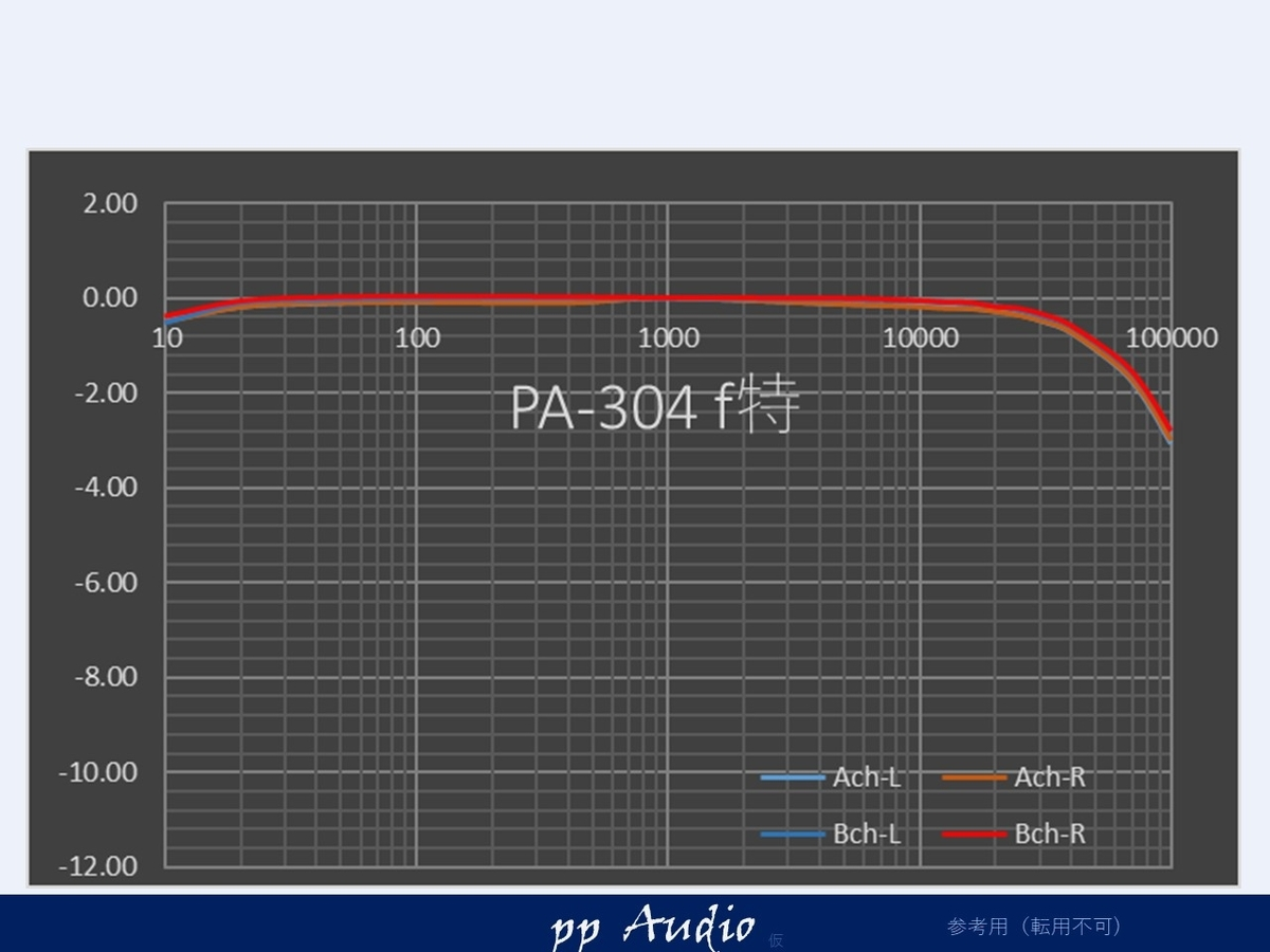 f:id:MatsubaraHarry:20210320164756j:plain