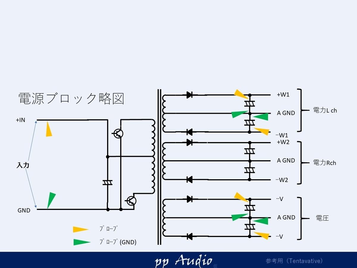 f:id:MatsubaraHarry:20210408155732j:plain