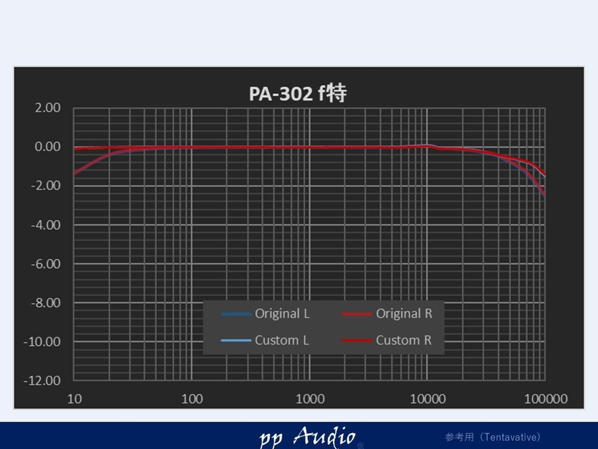 f:id:MatsubaraHarry:20210417142748j:plain