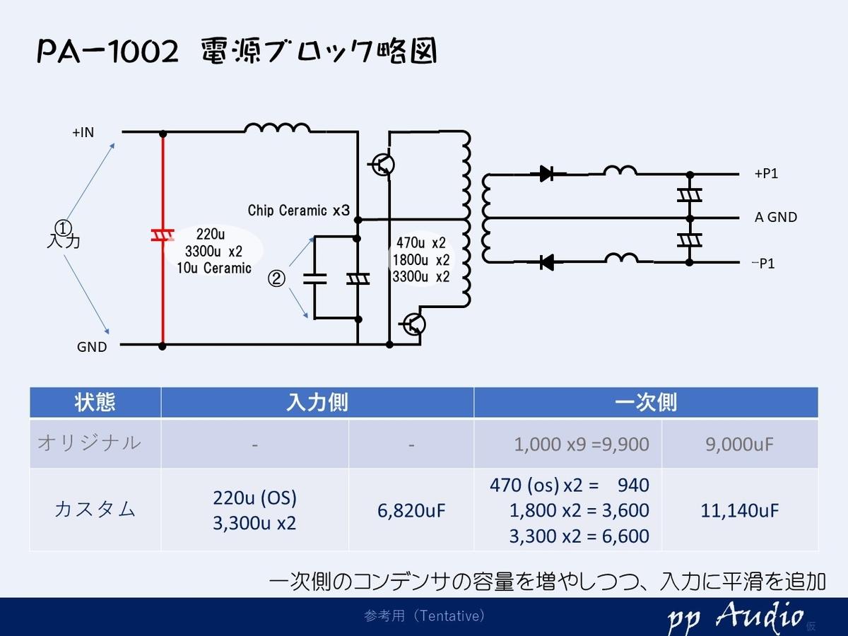 f:id:MatsubaraHarry:20210422120017j:plain