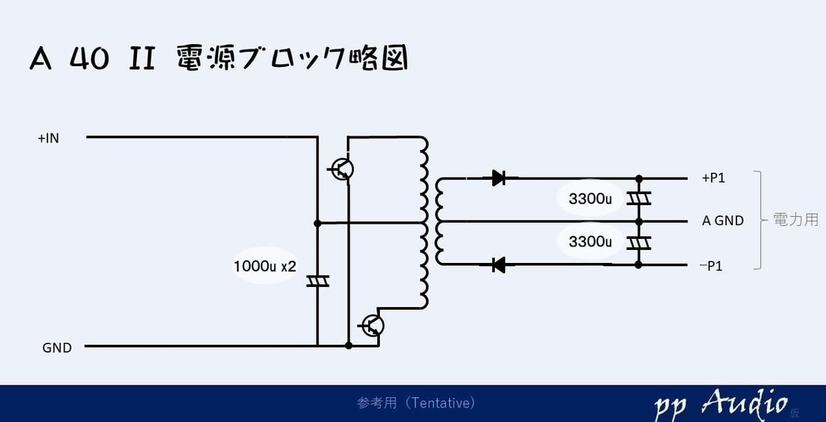 f:id:MatsubaraHarry:20210424184526j:plain