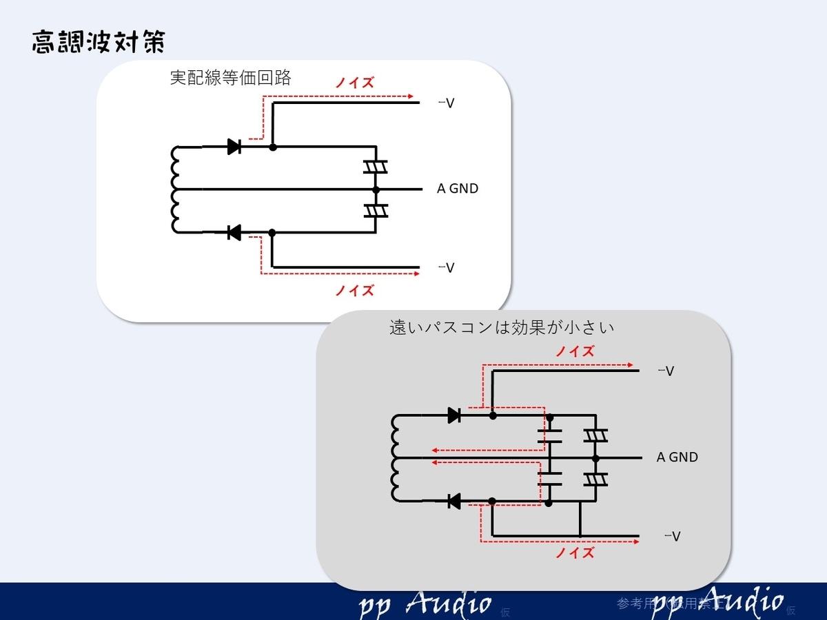 f:id:MatsubaraHarry:20210424191347j:plain