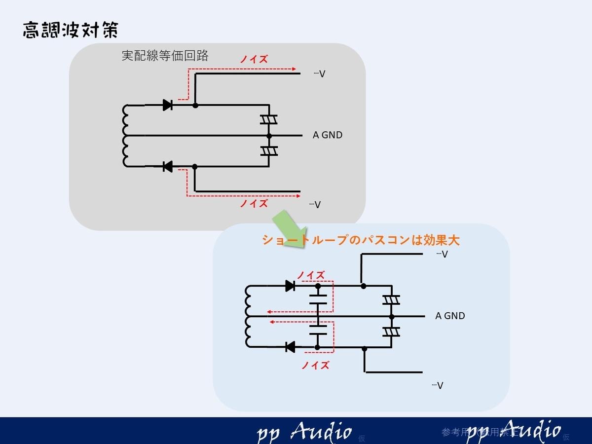 f:id:MatsubaraHarry:20210424191409j:plain