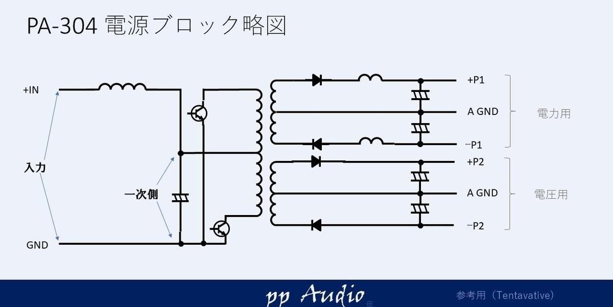 f:id:MatsubaraHarry:20210501201356j:plain