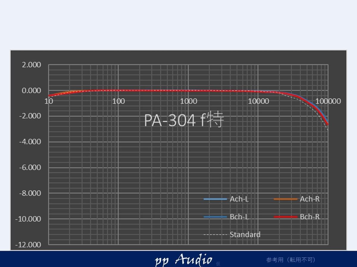 f:id:MatsubaraHarry:20210505220939j:plain