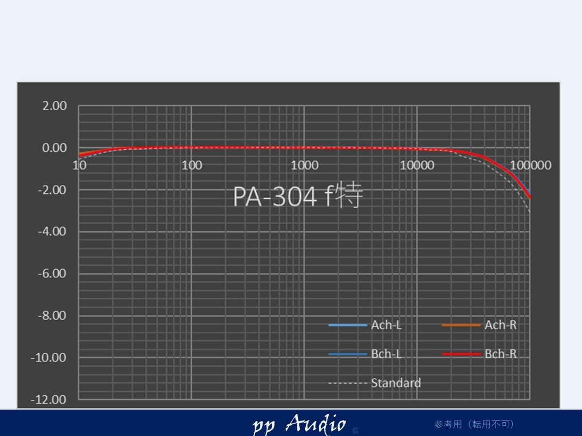 f:id:MatsubaraHarry:20210506220902j:plain