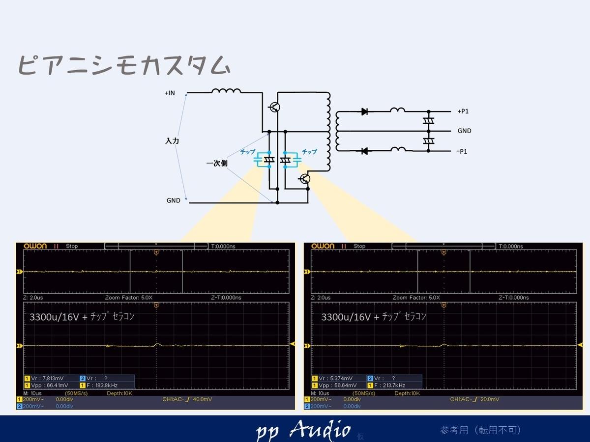 f:id:MatsubaraHarry:20210513161211j:plain