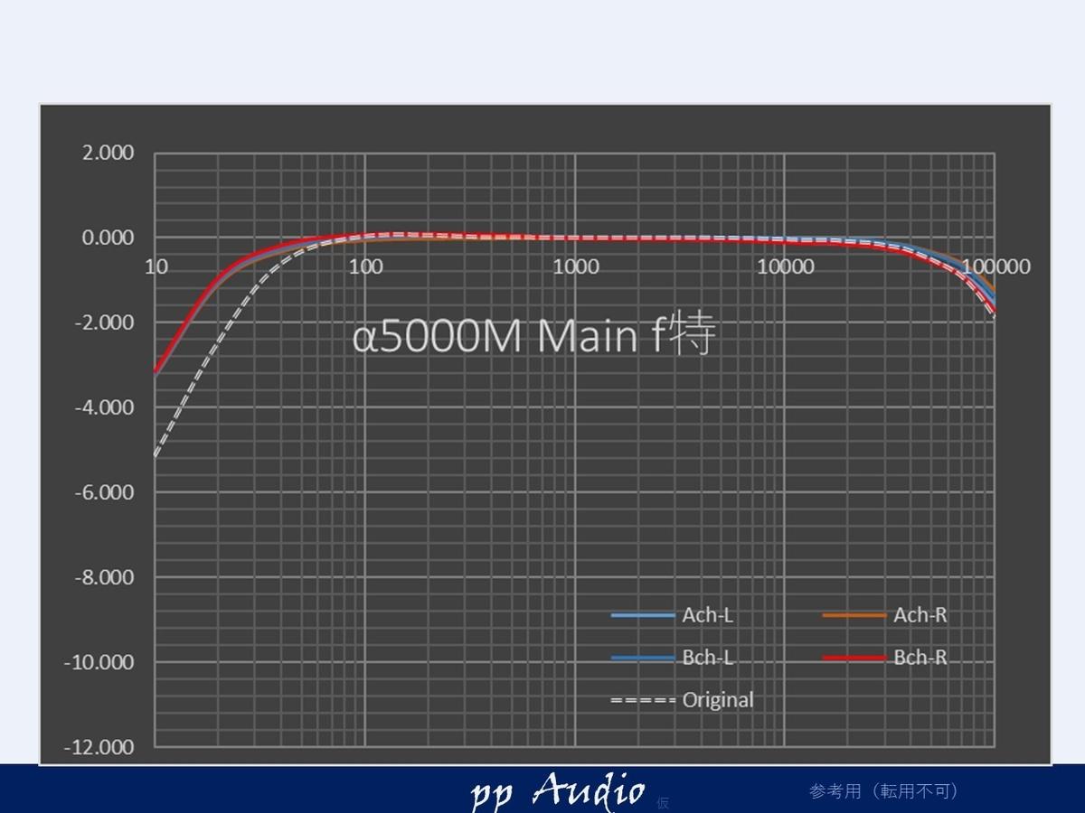 f:id:MatsubaraHarry:20210520103920j:plain