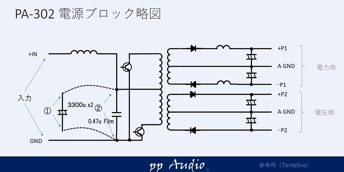f:id:MatsubaraHarry:20210530191331j:plain