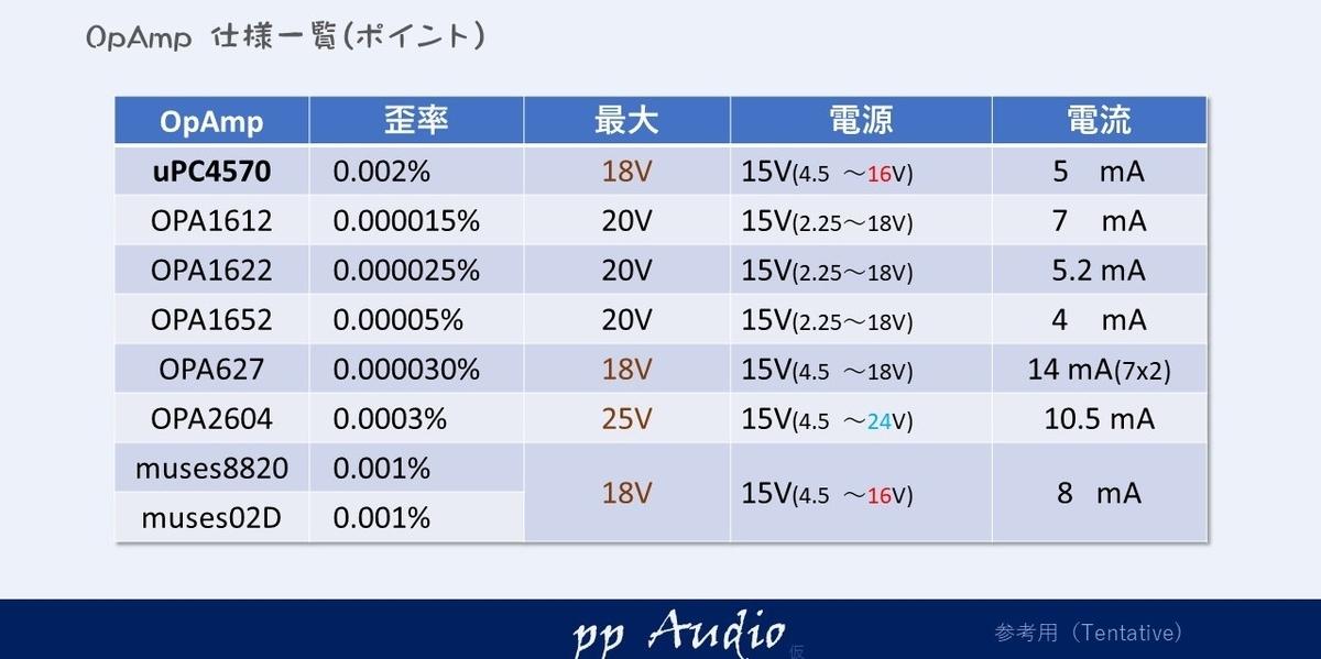 f:id:MatsubaraHarry:20210604114056j:plain