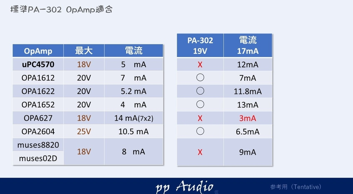 f:id:MatsubaraHarry:20210604114236j:plain