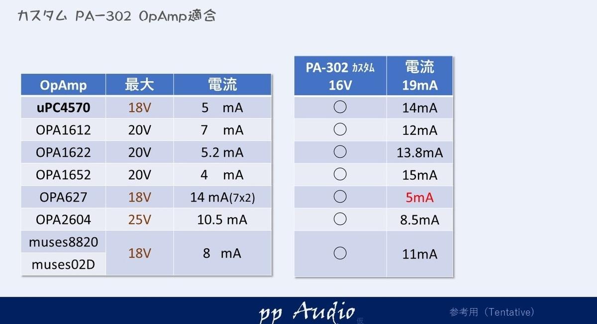 f:id:MatsubaraHarry:20210604114820j:plain
