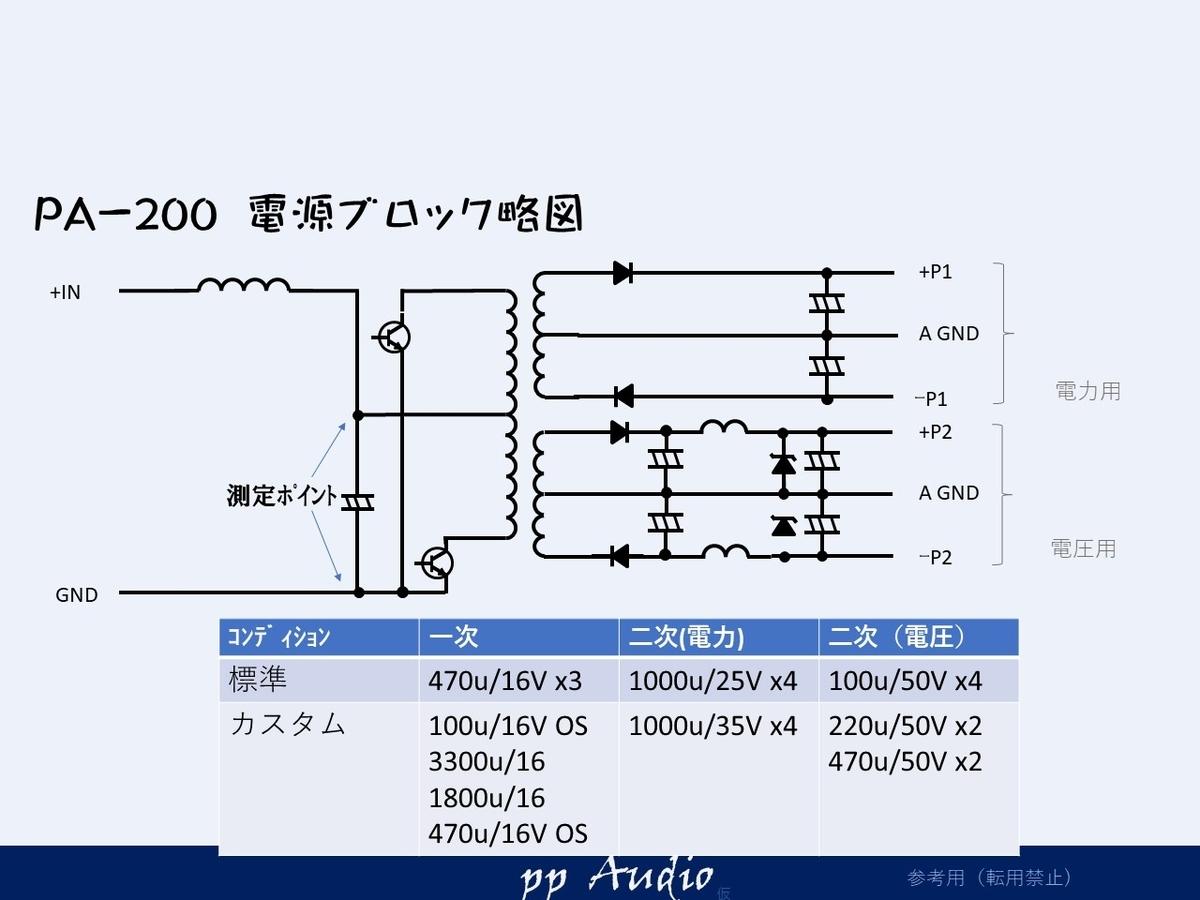 f:id:MatsubaraHarry:20210604230849j:plain