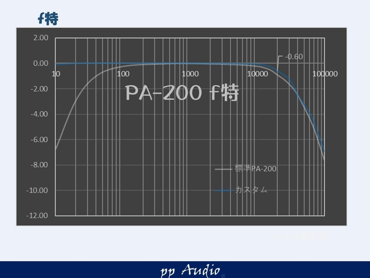 f:id:MatsubaraHarry:20210604232233j:plain