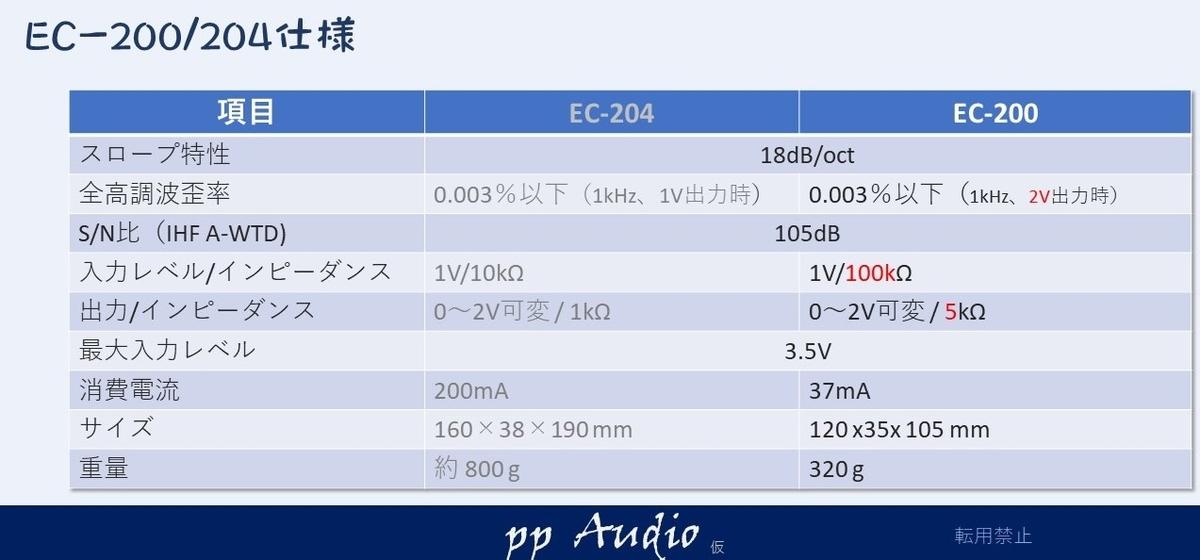 f:id:MatsubaraHarry:20210607085348j:plain