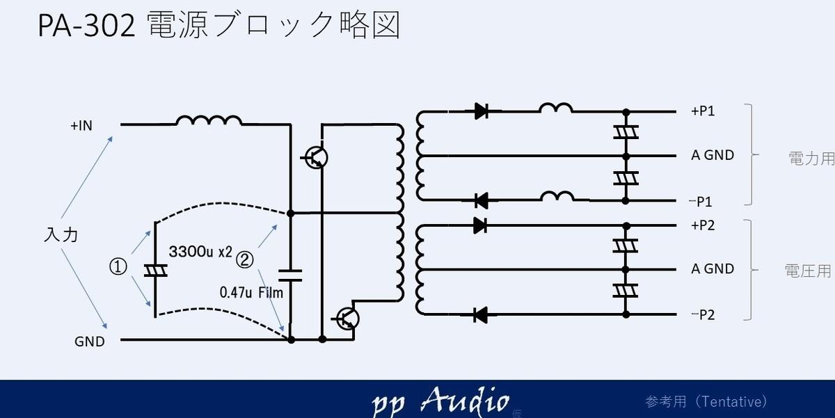 f:id:MatsubaraHarry:20210612171612j:plain