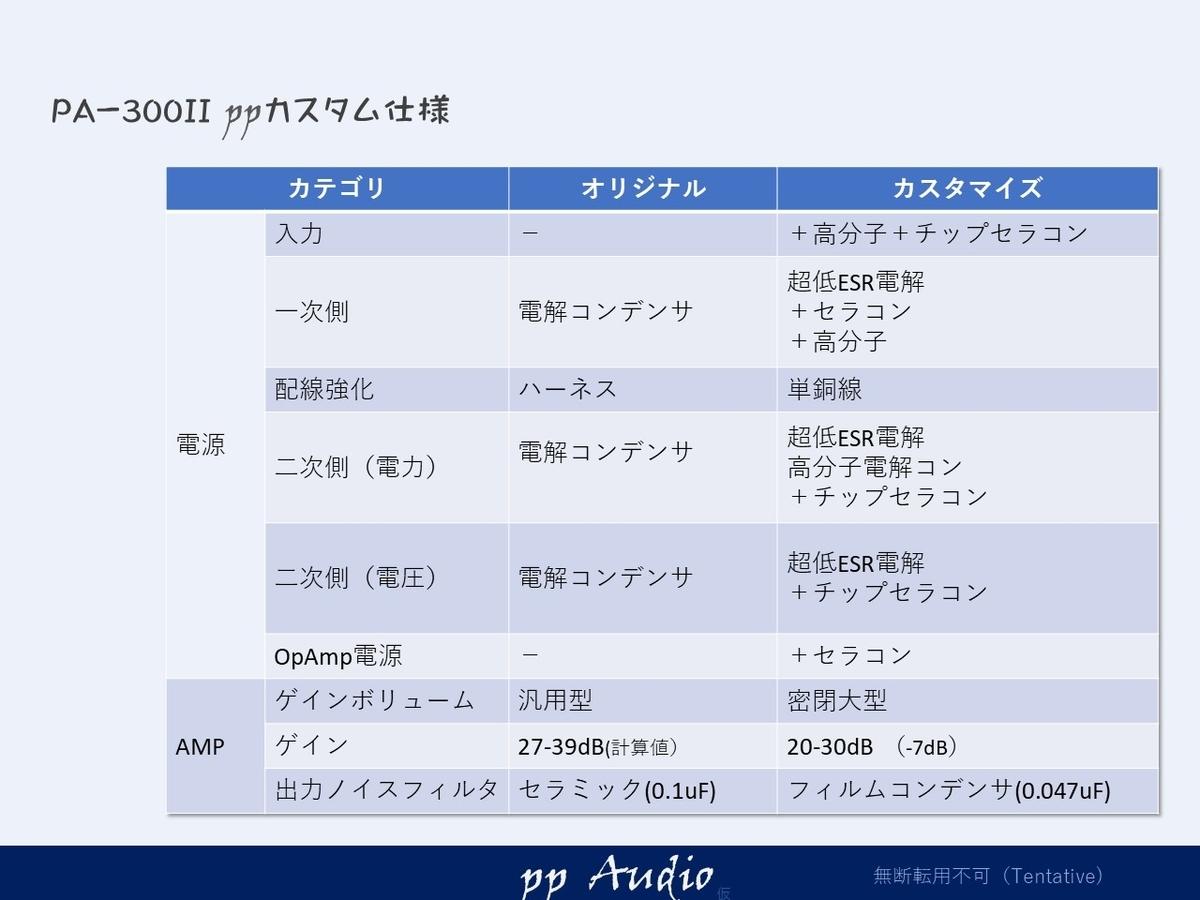 f:id:MatsubaraHarry:20210620133036j:plain