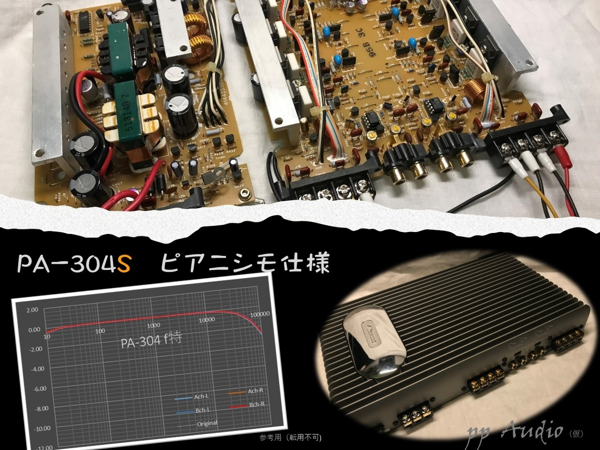 f:id:MatsubaraHarry:20210626123958j:plain