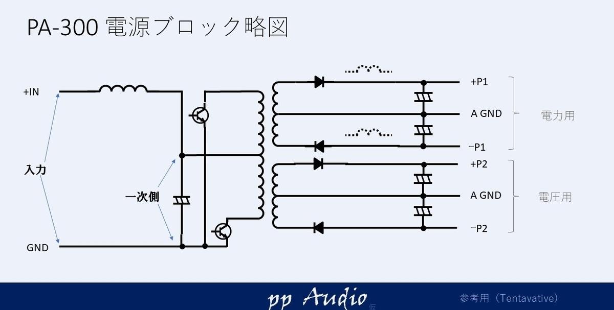 f:id:MatsubaraHarry:20210709222008j:plain