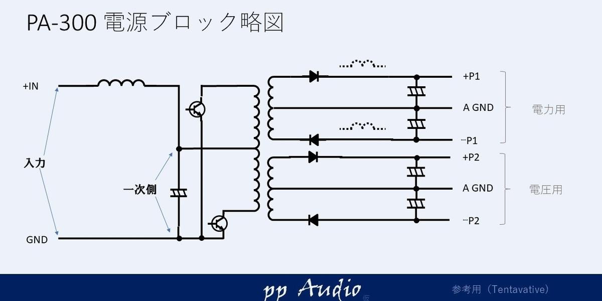 f:id:MatsubaraHarry:20210717174258j:plain