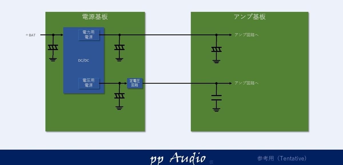 f:id:MatsubaraHarry:20210728134307j:plain