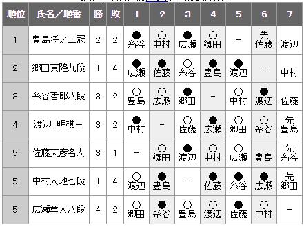 f:id:MatsudaAdmin:20181114221000p:plain