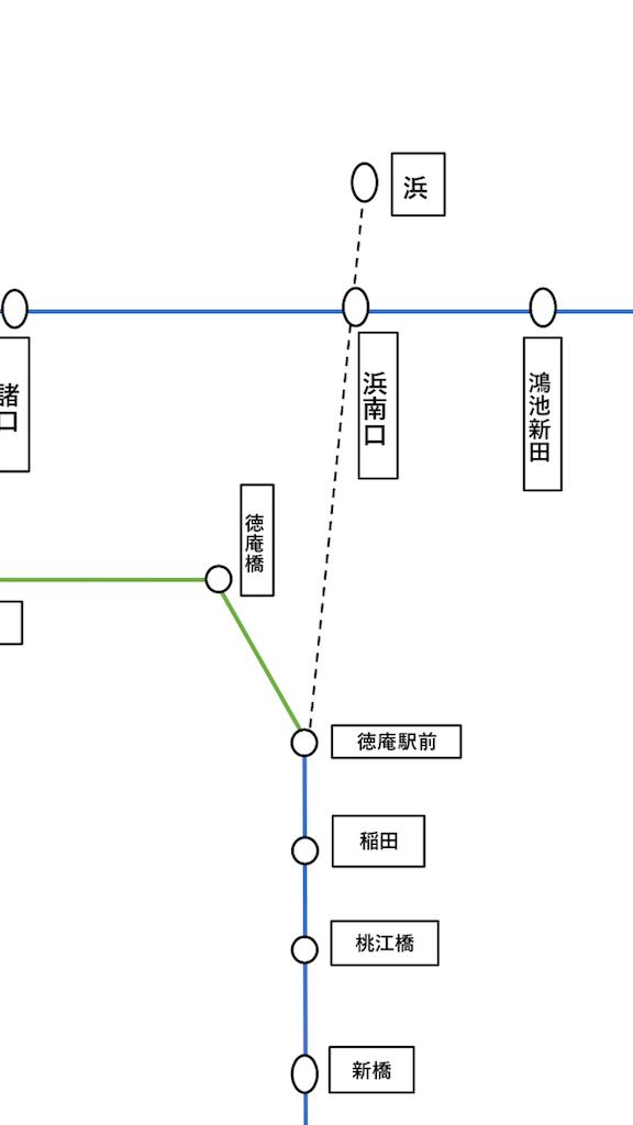 f:id:Matsuda_KOTU:20190124011400p:image