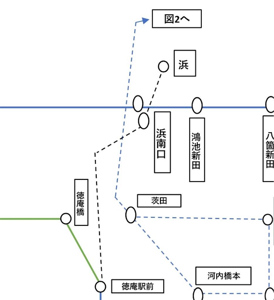 f:id:Matsuda_KOTU:20190226154409j:image