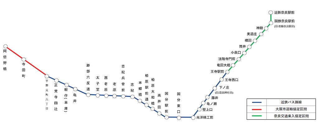 f:id:Matsuda_KOTU:20210110002141p:image